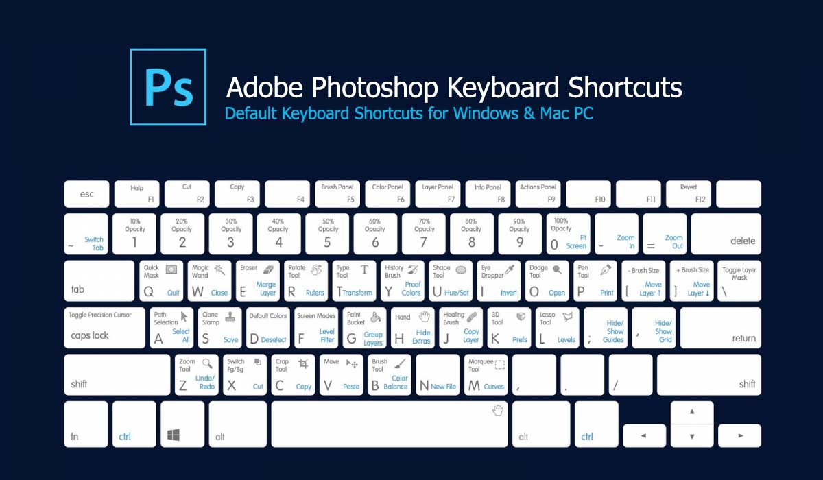 Photoshop Keyboard Shortcuts – For All Version